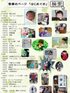 2015ダウン症の日自己アピールカード.jpg